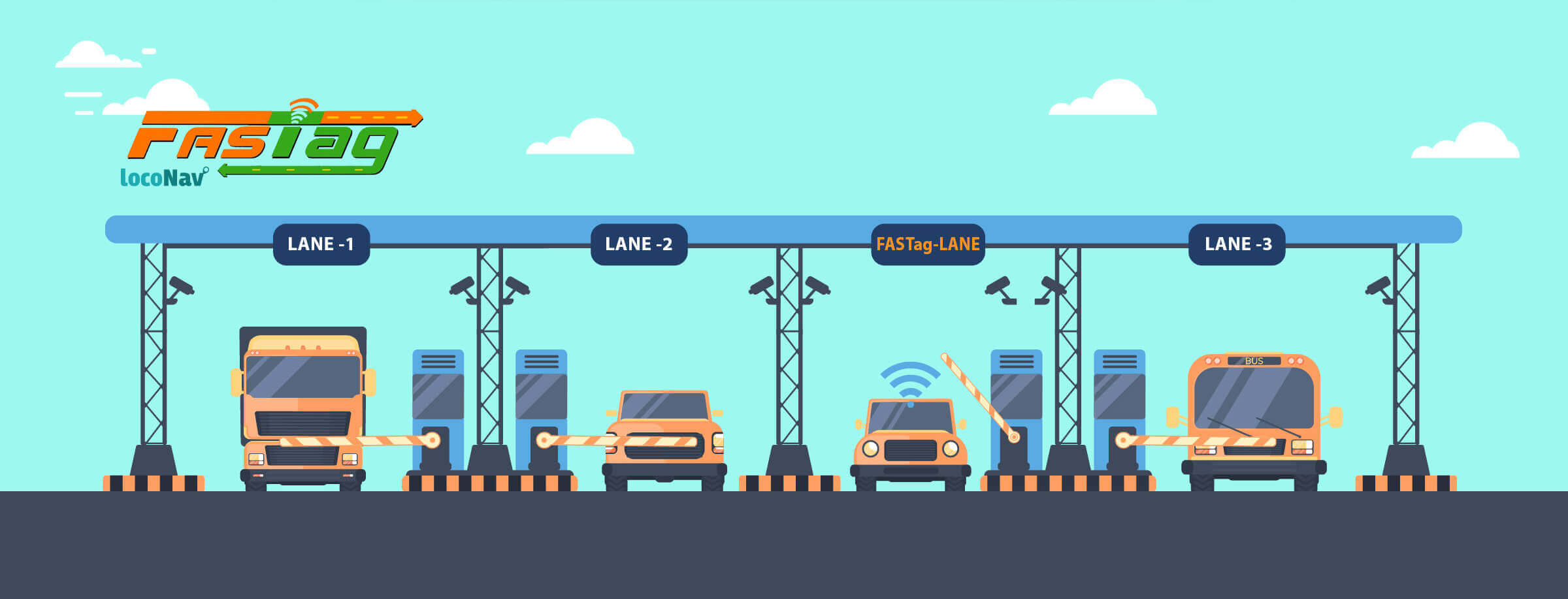 Fastag Recharge Pay Highway Toll Online Loconav