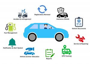 driver safety in fleet management