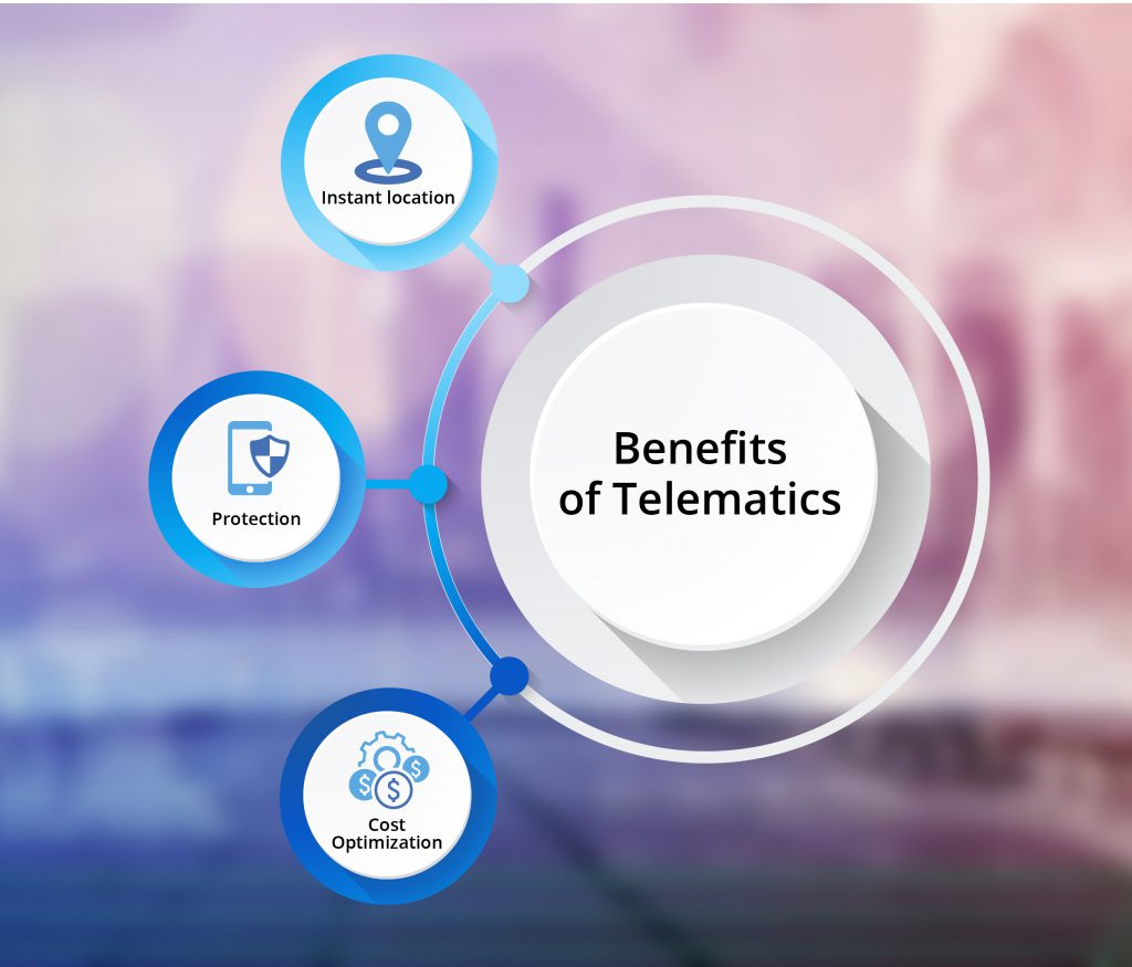 benefits-of-telematics